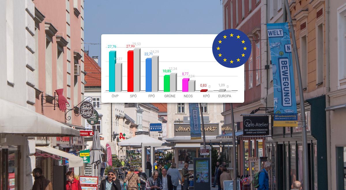 Europawahl 2019 Wr. Neustadt / Foto: Daten: Land NÖ